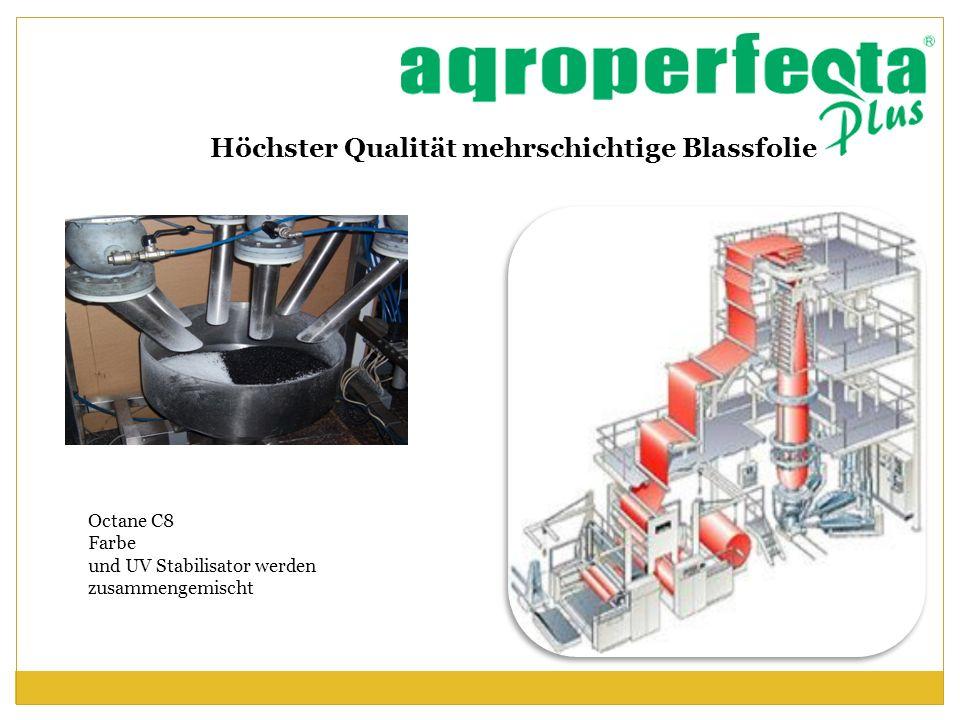 Höchster Qualität mehrschichtige Blassfolie Octane C8 Farbe und UV Stabilisator werden zusammengemischt