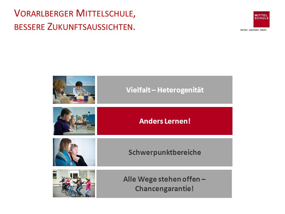 Schwerpunktbereiche Anders Lernen! V ORARLBERGER M ITTELSCHULE, BESSERE Z UKUNFTSAUSSICHTEN. Alle Wege stehen offen – Chancengarantie! Vielfalt – Hete