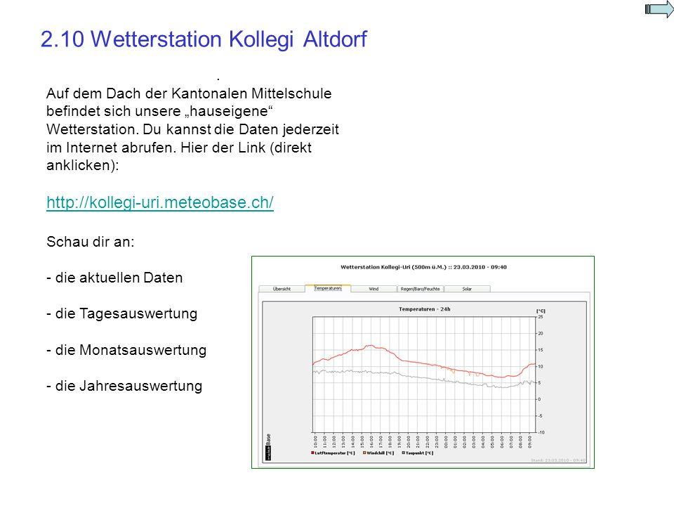 2.10 Wetterstation Kollegi Altdorf. Auf dem Dach der Kantonalen Mittelschule befindet sich unsere hauseigene Wetterstation. Du kannst die Daten jederz