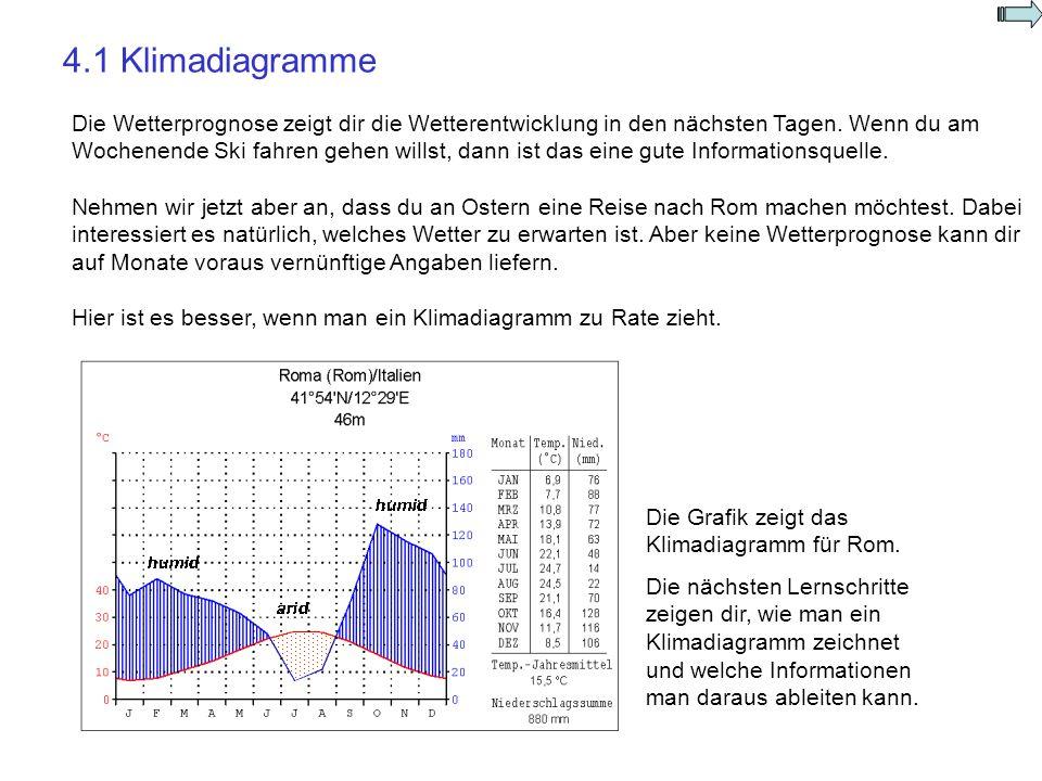 4.1 Klimadiagramme Die Wetterprognose zeigt dir die Wetterentwicklung in den nächsten Tagen. Wenn du am Wochenende Ski fahren gehen willst, dann ist d