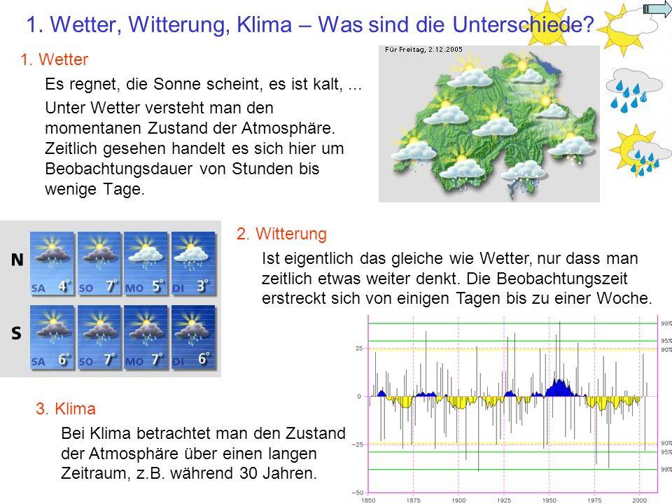 1. Wetter, Witterung, Klima – Was sind die Unterschiede? 2. Witterung Ist eigentlich das gleiche wie Wetter, nur dass man zeitlich etwas weiter denkt.