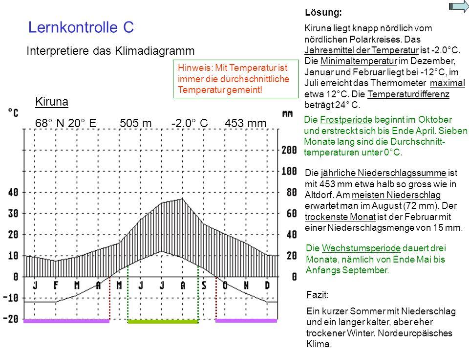 Lernkontrolle C Interpretiere das Klimadiagramm Kiruna 68° N 20° E 505 m -2.0° C 453 mm Lösung: Kiruna liegt knapp nördlich vom nördlichen Polarkreise