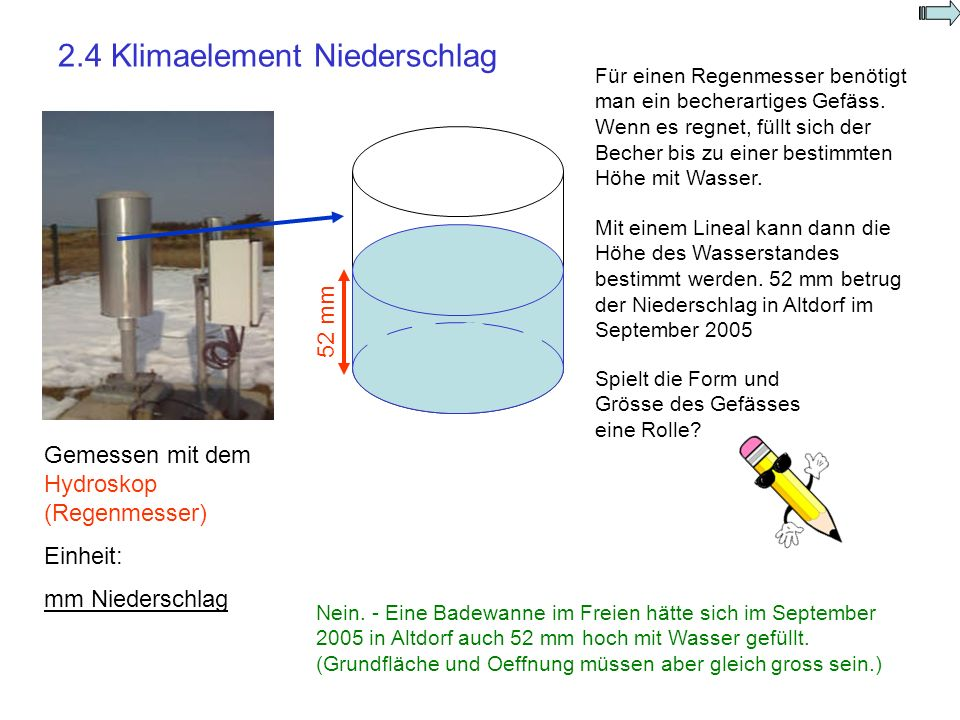 2.4 Klimaelement Niederschlag Gemessen mit dem Hydroskop (Regenmesser) Einheit: mm Niederschlag Für einen Regenmesser benötigt man ein becherartiges G