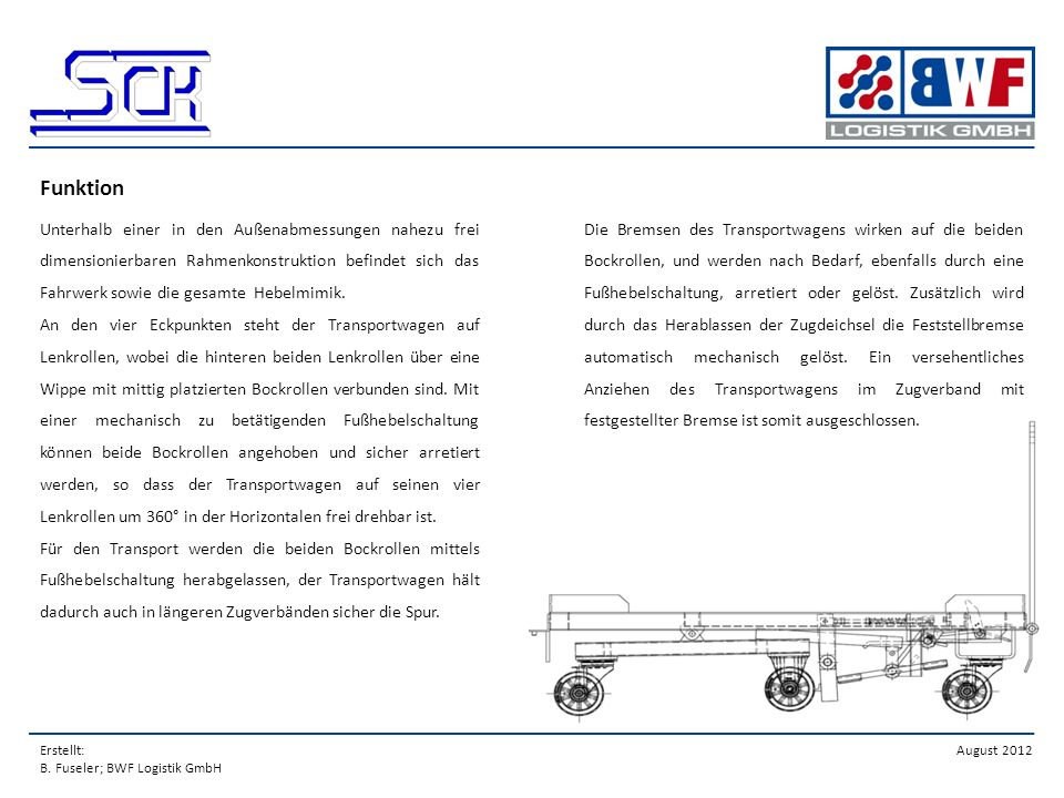 Erstellt: B. Fuseler; BWF Logistik GmbH August 2012 Funktion Unterhalb einer in den Außenabmessungen nahezu frei dimensionierbaren Rahmenkonstruktion