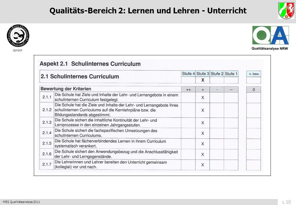 S. 9 MEG Qualitätsanalyse 2011 zurück Qualitäts-Bereich 1: Ergebnisse der Schule