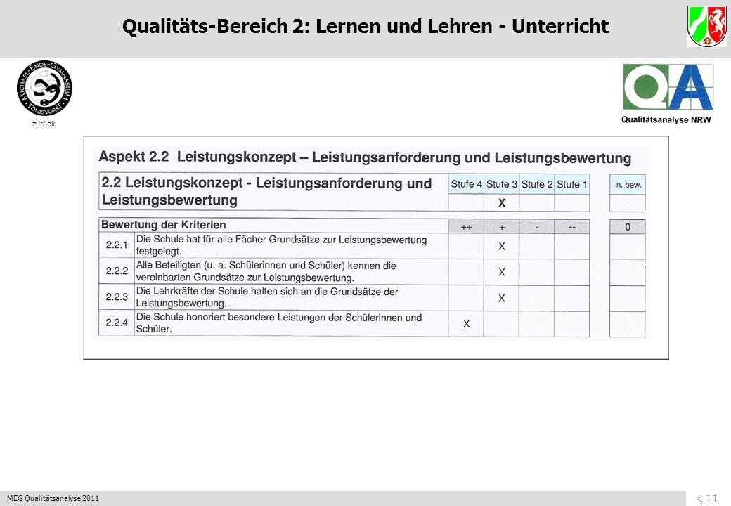 S. 10 MEG Qualitätsanalyse 2011 zurück Qualitäts-Bereich 2: Lernen und Lehren - Unterricht
