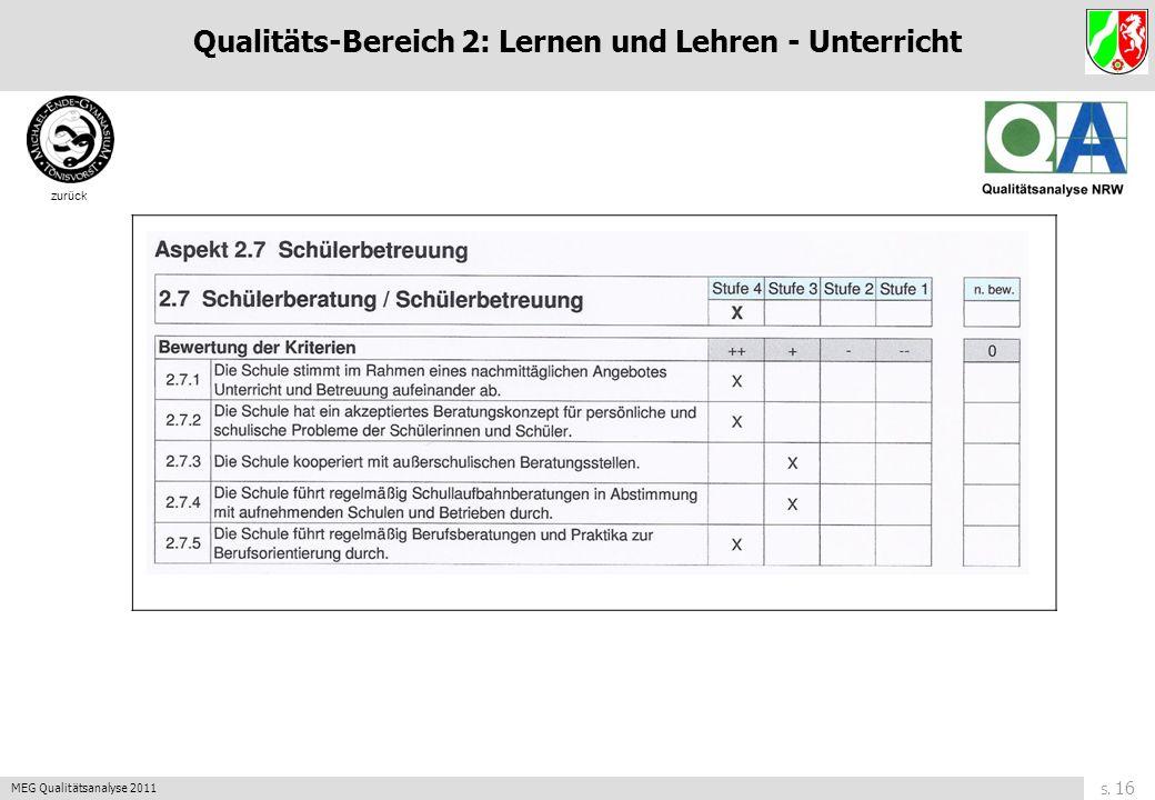 S. 15 MEG Qualitätsanalyse 2011 zurück Qualitäts-Bereich 2: Lernen und Lehren - Unterricht