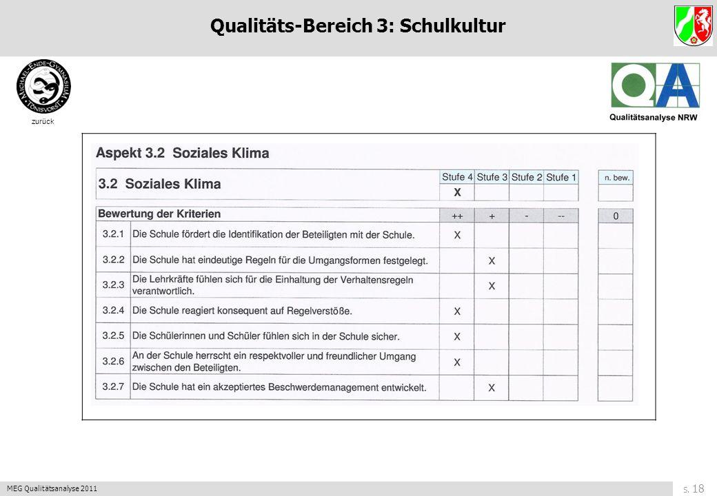 S. 17 MEG Qualitätsanalyse 2011 zurück Qualitäts-Bereich 3: Schulkultur