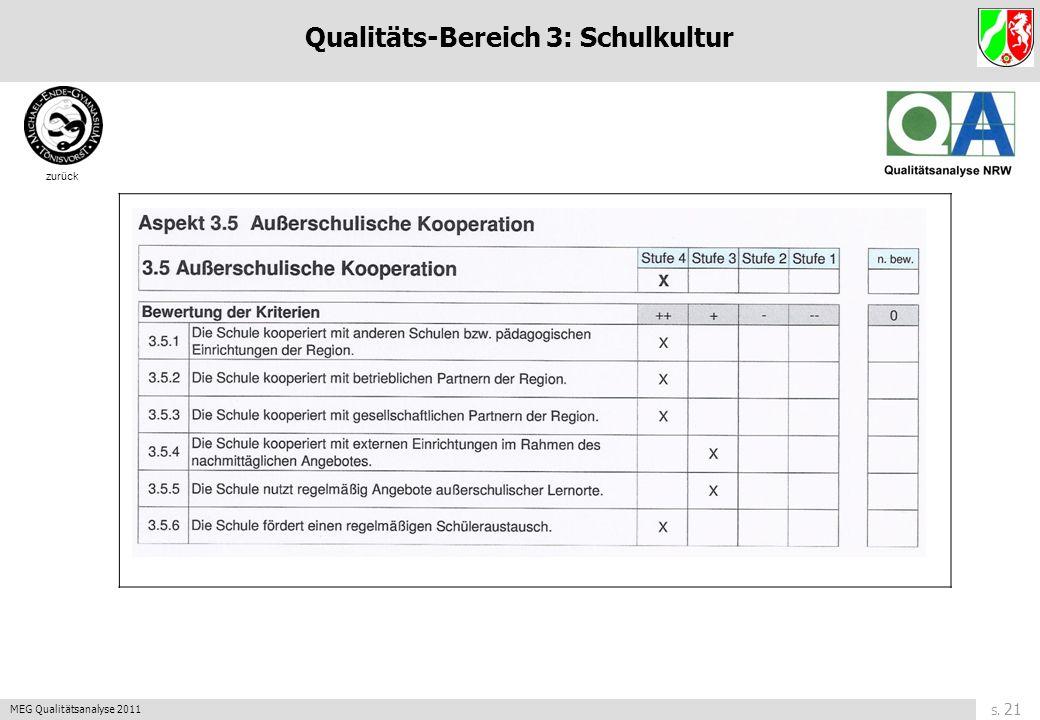 S. 20 MEG Qualitätsanalyse 2011 zurück Qualitäts-Bereich 3: Schulkultur