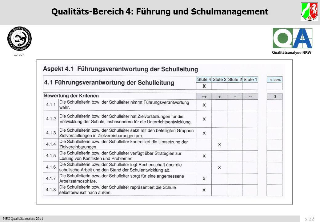 S. 21 MEG Qualitätsanalyse 2011 zurück Qualitäts-Bereich 3: Schulkultur