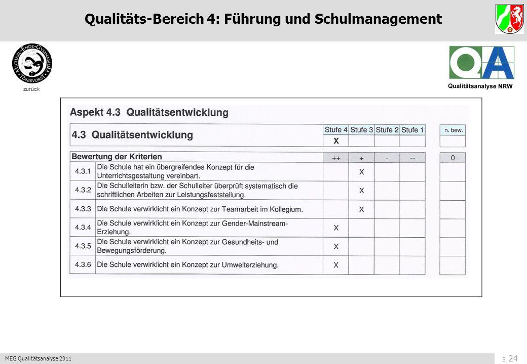 S. 23 MEG Qualitätsanalyse 2011 zurück Qualitäts-Bereich 4: Führung und Schulmanagement