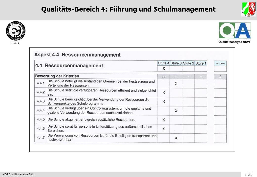 S. 24 MEG Qualitätsanalyse 2011 zurück Qualitäts-Bereich 4: Führung und Schulmanagement