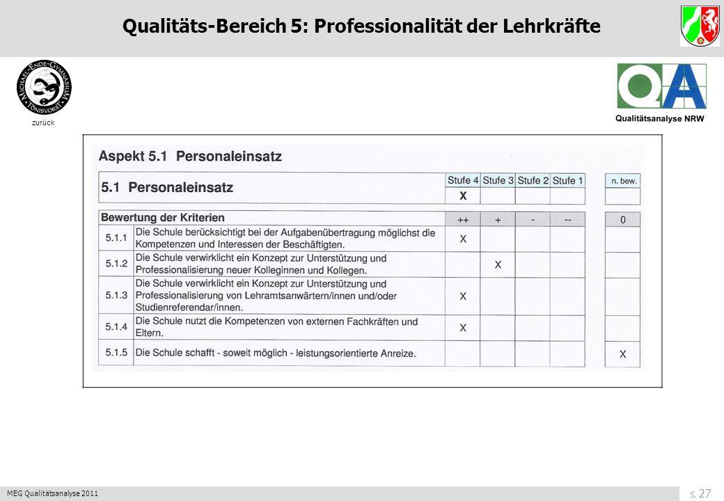 S. 26 MEG Qualitätsanalyse 2011 zurück Qualitäts-Bereich 4: Führung und Schulmanagement