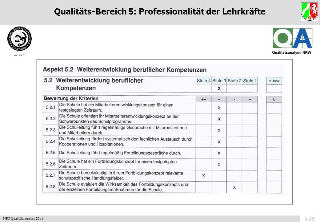 S. 27 MEG Qualitätsanalyse 2011 zurück Qualitäts-Bereich 5: Professionalität der Lehrkräfte
