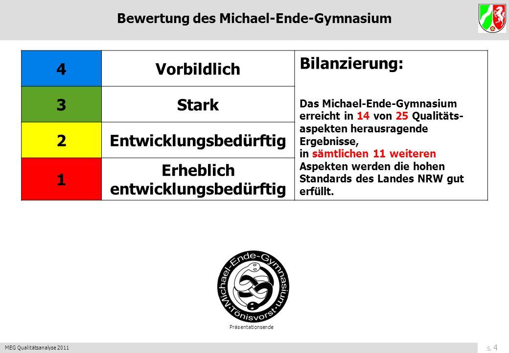 S. 3 MEG Qualitätsanalyse 2011 zurück Bewertung des Michael-Ende-Gymnasium 1 Ergebnisse der Schule 2 Lernen und Lehren - Unterricht 3 Schulkultur 4 Fü
