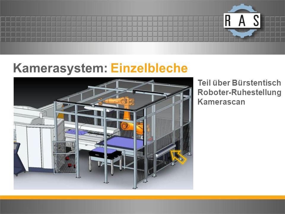 Teil über Bürstentisch Roboter-Ruhestellung Kamerascan Kamerasystem: Einzelbleche
