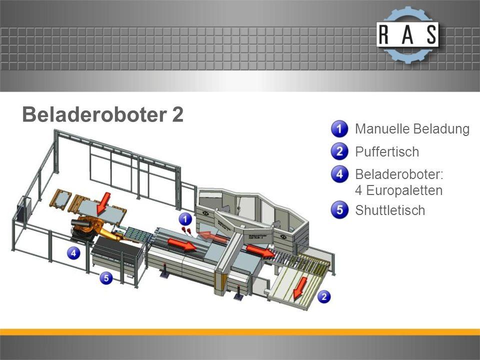 Beladeroboter 2 Manuelle Beladung Puffertisch Beladeroboter: 4 Europaletten Shuttletisch