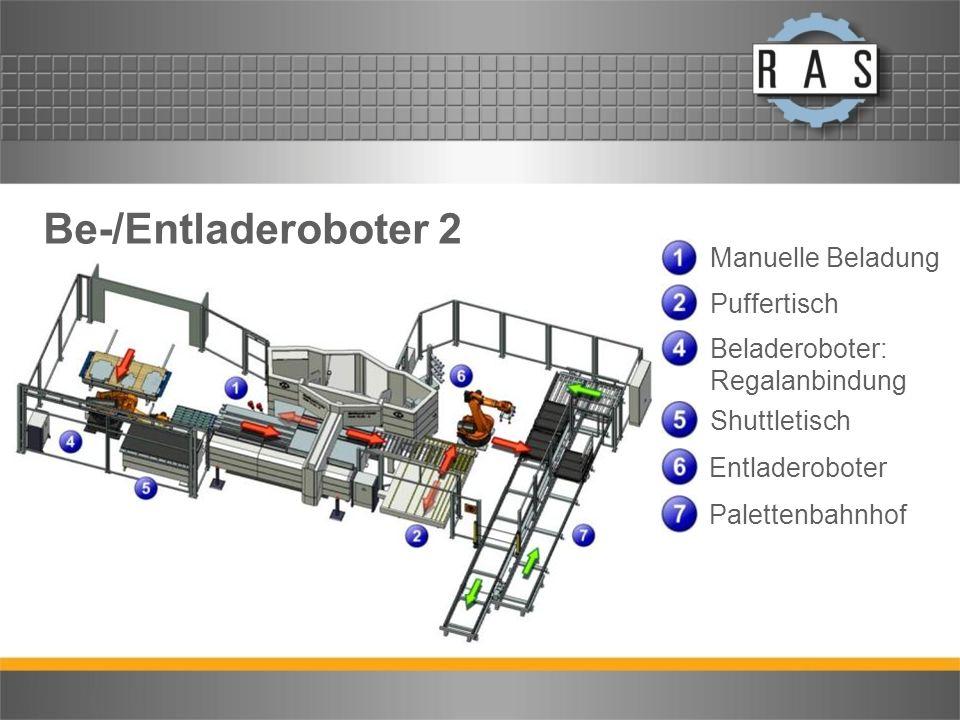 Be-/Entladeroboter 2 Manuelle Beladung Puffertisch Beladeroboter: Regalanbindung Shuttletisch Entladeroboter Palettenbahnhof