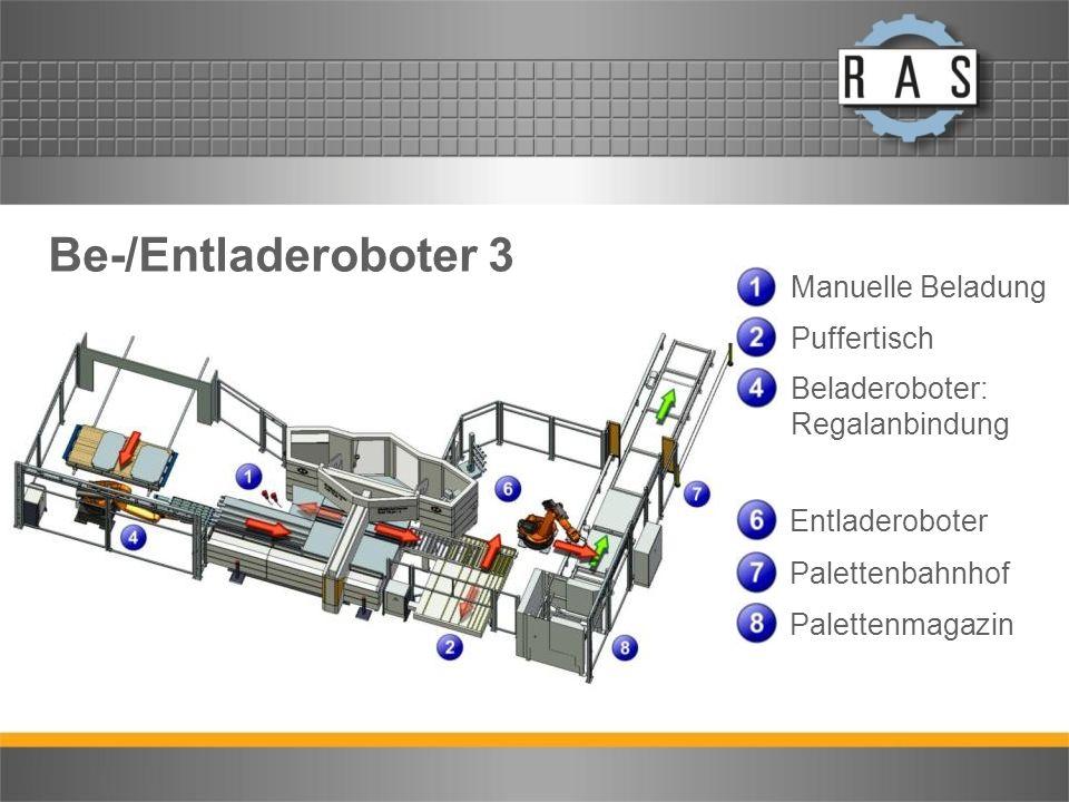Be-/Entladeroboter 3 Manuelle Beladung Puffertisch Beladeroboter: Regalanbindung Entladeroboter Palettenbahnhof Palettenmagazin