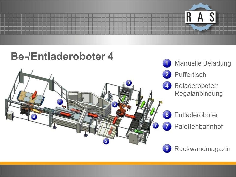 Be-/Entladeroboter 4 Manuelle Beladung Puffertisch Beladeroboter: Regalanbindung Entladeroboter Palettenbahnhof Rückwandmagazin