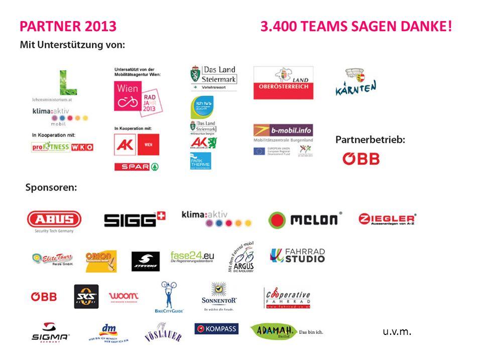 AUSBLICK 2014 Fortsetzung und Ausbau der bundesweiten Kooperation Beibehalten des bewährten Aktionsmonats Mai + Weiterradeln Medienbudgets befördern T