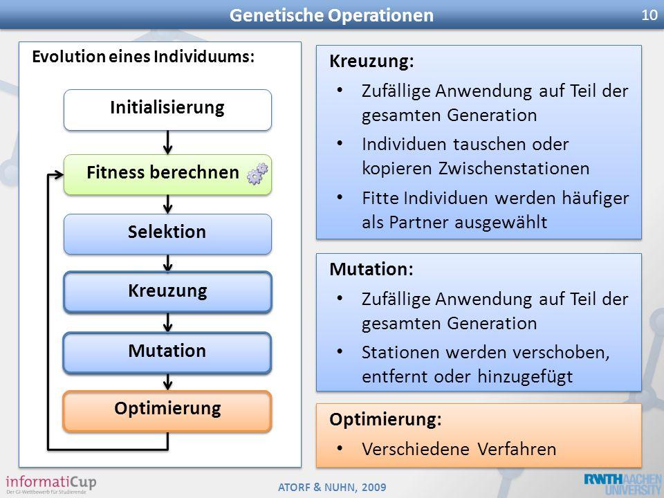 ATORF & NUHN, 2009 Evolution eines Individuums: Fitness berechnen Selektion Kreuzung Mutation Optimierung Initialisierung Kreuzung: Zufällige Anwendun