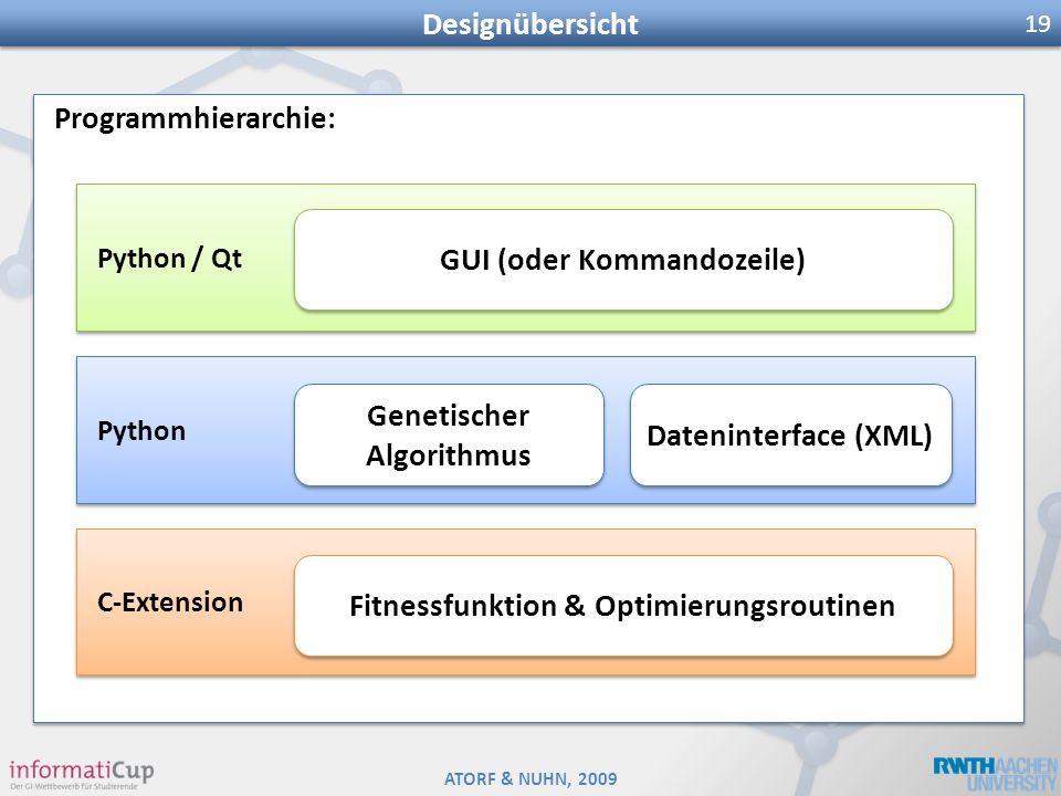 ATORF & NUHN, 2009 Programmhierarchie: Python Python / Qt GUI (oder Kommandozeile) Genetischer Algorithmus Designübersicht 19 Dateninterface (XML) C-E