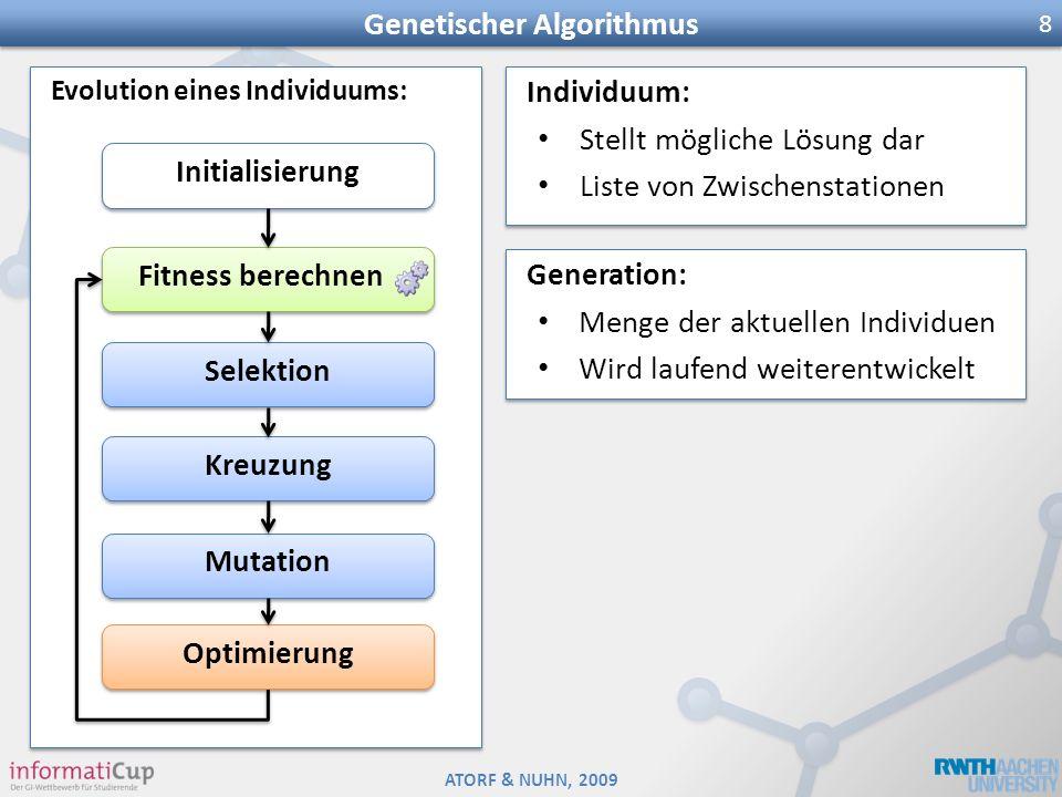 ATORF & NUHN, 2009 Genetischer Algorithmus 9 Evolution eines Individuums: Fitness berechnen Selektion Kreuzung Mutation Optimierung Initialisierung Selektion: Entfernt schwache Individuen Durch Backup bisheriger Generationen niemals Verschlechterung Selektion: Entfernt schwache Individuen Durch Backup bisheriger Generationen niemals Verschlechterung Initialisierung: Alle Grenzpunkte zur Liste der Zwischenstationen hinzufügen Dadurch Wegfindung garantiert Initialisierung: Alle Grenzpunkte zur Liste der Zwischenstationen hinzufügen Dadurch Wegfindung garantiert Beispiel: Fitness-Funktion: Bewertet Lösungsansätze Wegen GMST-Berechnung (Grenzen) sehr rechenintensiv Fitness-Funktion: Bewertet Lösungsansätze Wegen GMST-Berechnung (Grenzen) sehr rechenintensiv