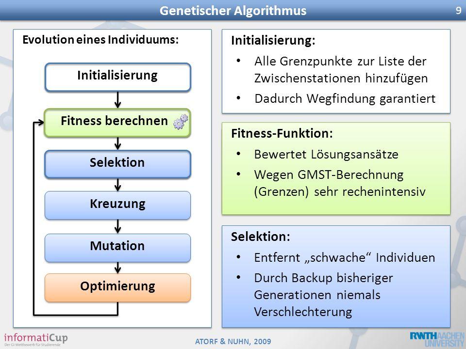 ATORF & NUHN, 2009 Genetischer Algorithmus 9 Evolution eines Individuums: Fitness berechnen Selektion Kreuzung Mutation Optimierung Initialisierung Se