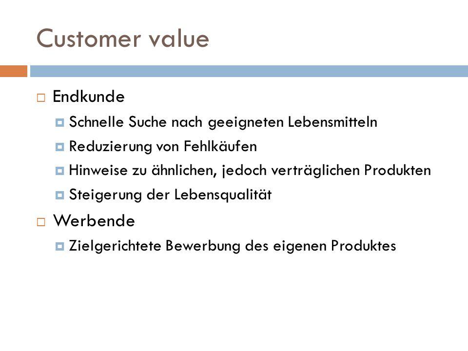 Customer value Endkunde Schnelle Suche nach geeigneten Lebensmitteln Reduzierung von Fehlkäufen Hinweise zu ähnlichen, jedoch verträglichen Produkten