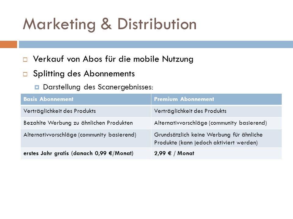 Marketing & Distribution Verkauf von Abos für die mobile Nutzung Splitting des Abonnements Darstellung des Scanergebnisses: Basis AbonnementPremium Ab