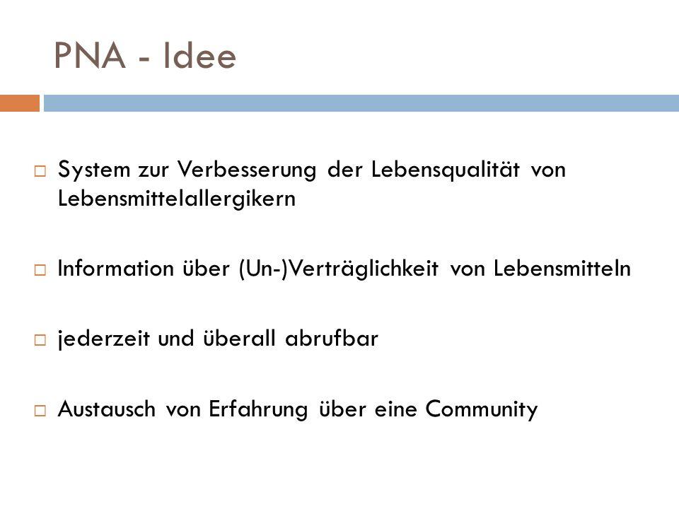 PNA - Idee System zur Verbesserung der Lebensqualität von Lebensmittelallergikern Information über (Un-)Verträglichkeit von Lebensmitteln jederzeit un