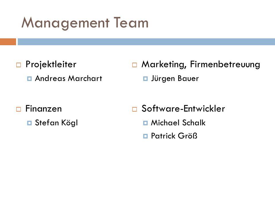 Management Team Projektleiter Andreas Marchart Finanzen Stefan Kögl Marketing, Firmenbetreuung Jürgen Bauer Software-Entwickler Michael Schalk Patrick