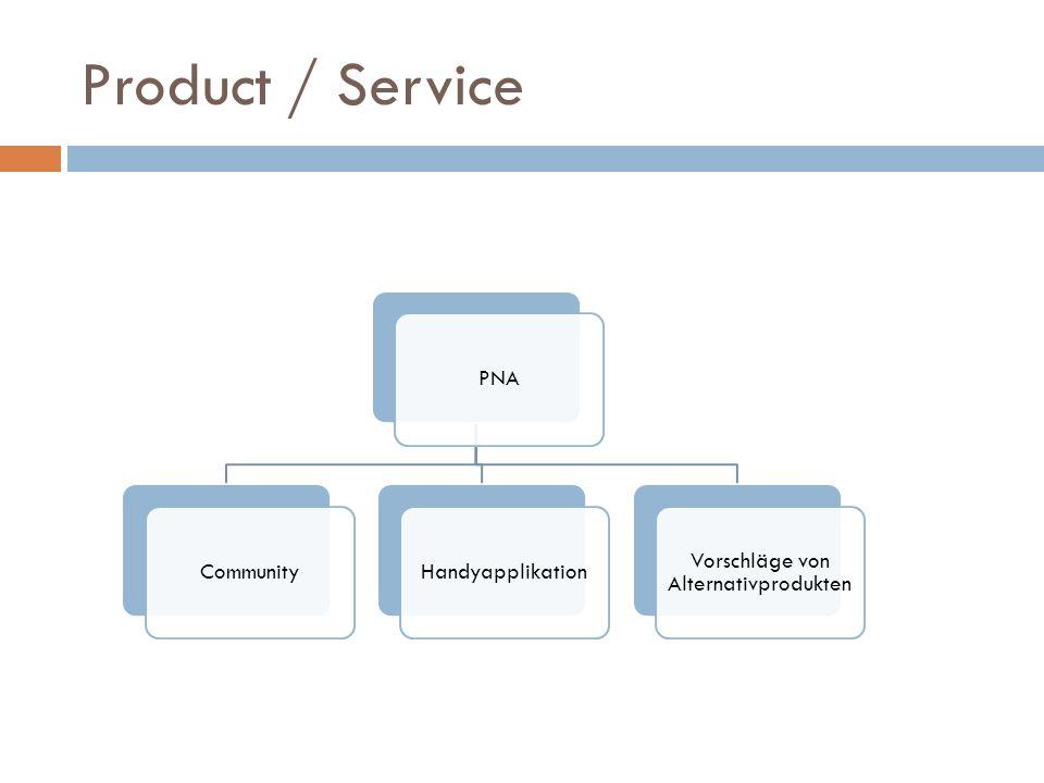 Product / Service PNACommunityHandyapplikation Vorschläge von Alternativprodukten