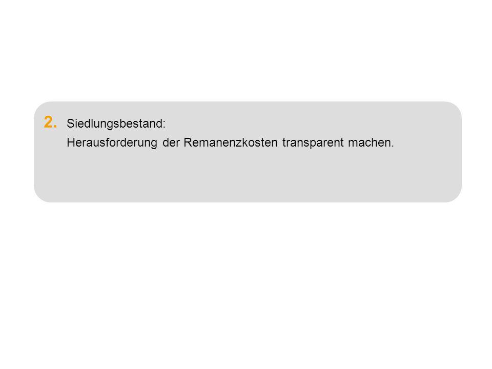 Frank Osterhage, ILS (Dortmund)10 2. Siedlungsbestand: Herausforderung der Remanenzkosten transparent machen.