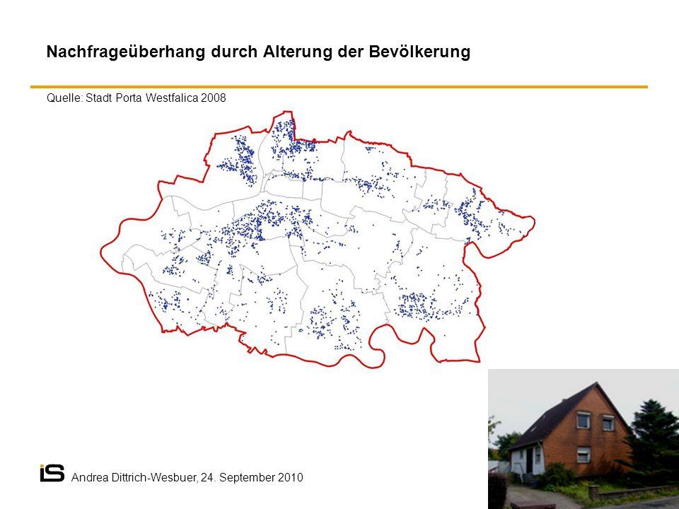Quelle: Stadt Porta Westfalica 2008 Nachfrageüberhang durch Alterung der Bevölkerung Andrea Dittrich-Wesbuer, 24. September 2010