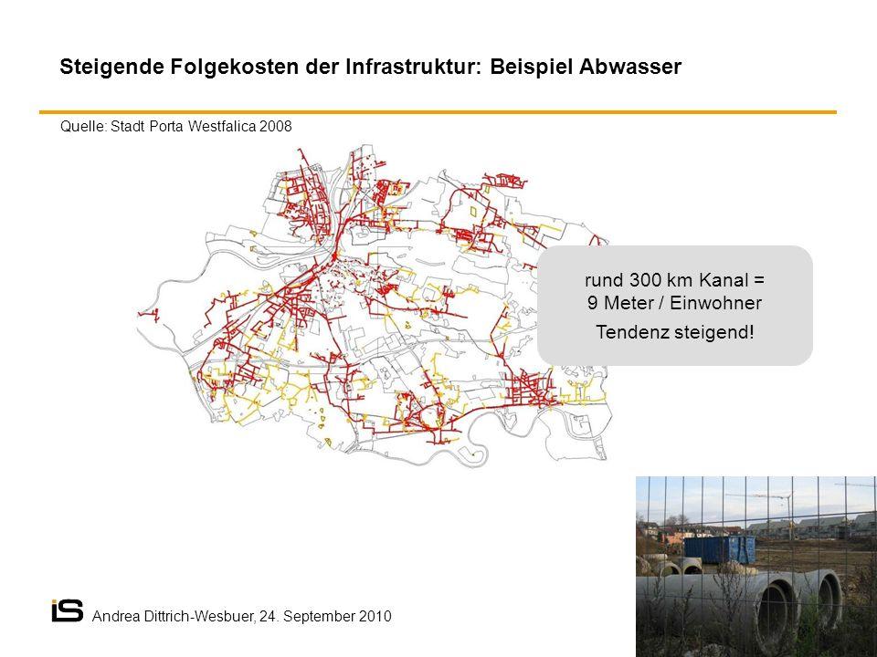 rund 300 km Kanal = 9 Meter / Einwohner Tendenz steigend! Steigende Folgekosten der Infrastruktur: Beispiel Abwasser Quelle: Stadt Porta Westfalica 20