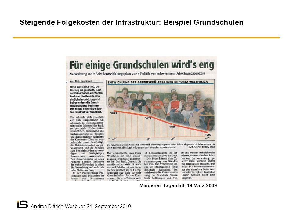 Mindener Tageblatt, 19.März 2009 Steigende Folgekosten der Infrastruktur: Beispiel Grundschulen Andrea Dittrich-Wesbuer, 24. September 2010