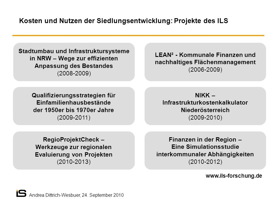 Kosten und Nutzen der Siedlungsentwicklung: Projekte des ILS LEAN² - Kommunale Finanzen und nachhaltiges Flächenmanagement (2006-2009) NIKK – Infrastrukturkostenkalkulator Niederösterreich (2009-2010) Stadtumbau und Infrastruktursysteme in NRW – Wege zur effizienten Anpassung des Bestandes (2008-2009) Qualifizierungsstrategien für Einfamilienhausbestände der 1950er bis 1970er Jahre (2009-2011) www.ils-forschung.de RegioProjektCheck – Werkzeuge zur regionalen Evaluierung von Projekten (2010-2013) Finanzen in der Region – Eine Simulationsstudie interkommunaler Abhängigkeiten (2010-2012) Andrea Dittrich-Wesbuer, 24.