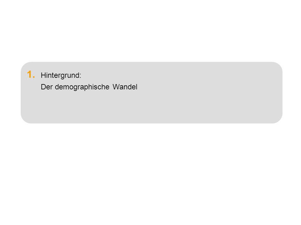Frank Osterhage, ILS (Dortmund)5 1. Hintergrund: Der demographische Wandel