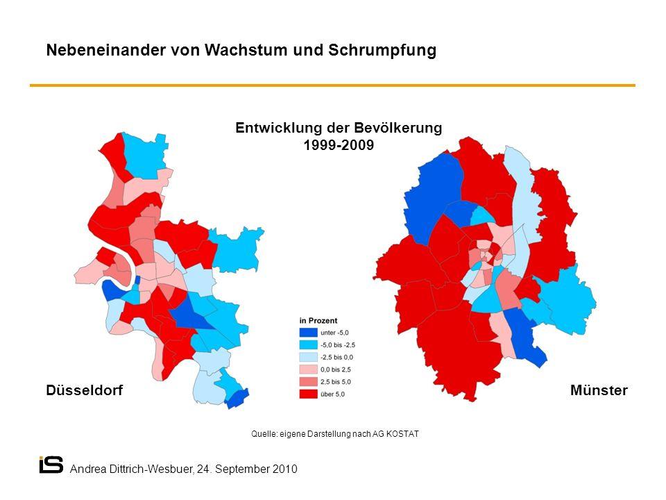 Nebeneinander von Wachstum und Schrumpfung Quelle: eigene Darstellung nach AG KOSTAT Entwicklung der Bevölkerung 1999-2009 DüsseldorfMünster Andrea Dittrich-Wesbuer, 24.