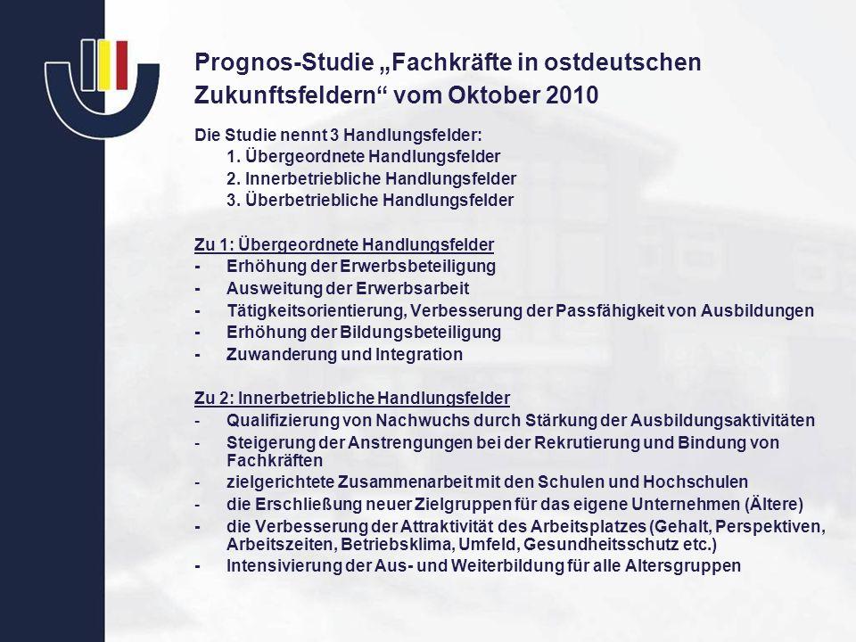 Prognos-Studie Fachkräfte in ostdeutschen Zukunftsfeldern vom Oktober 2010 Die Studie nennt 3 Handlungsfelder: 1. Übergeordnete Handlungsfelder 2. Inn