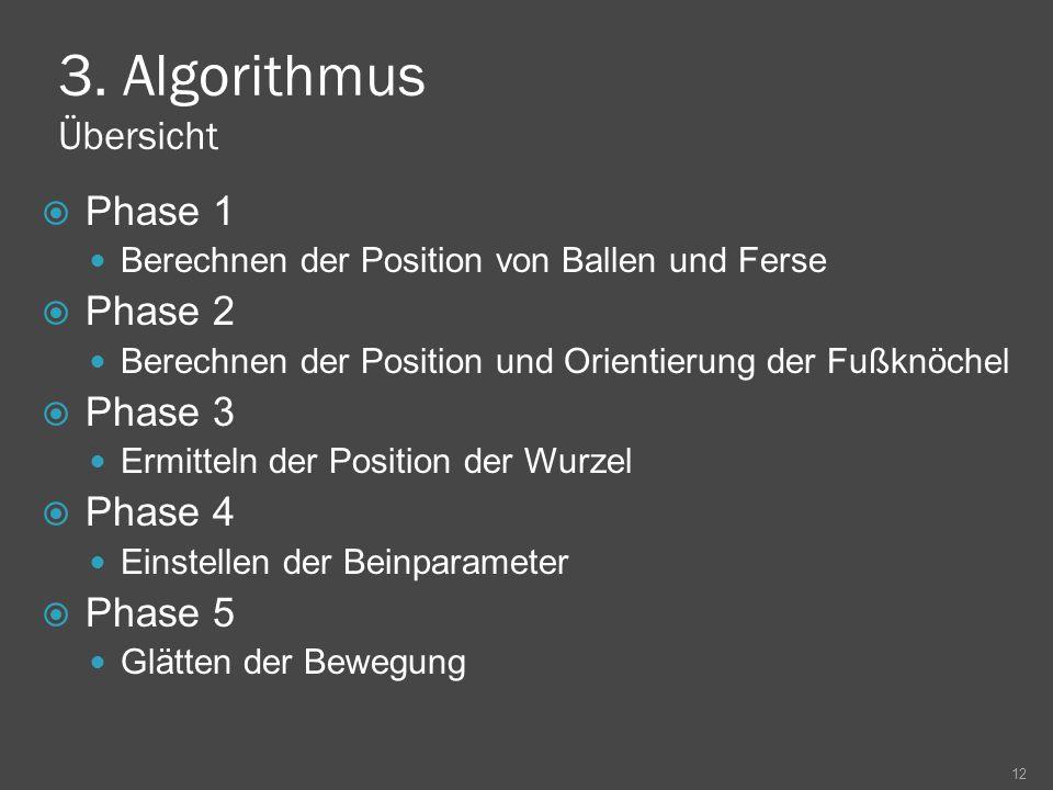 3. Algorithmus Übersicht Phase 1 Berechnen der Position von Ballen und Ferse Phase 2 Berechnen der Position und Orientierung der Fußknöchel Phase 3 Er