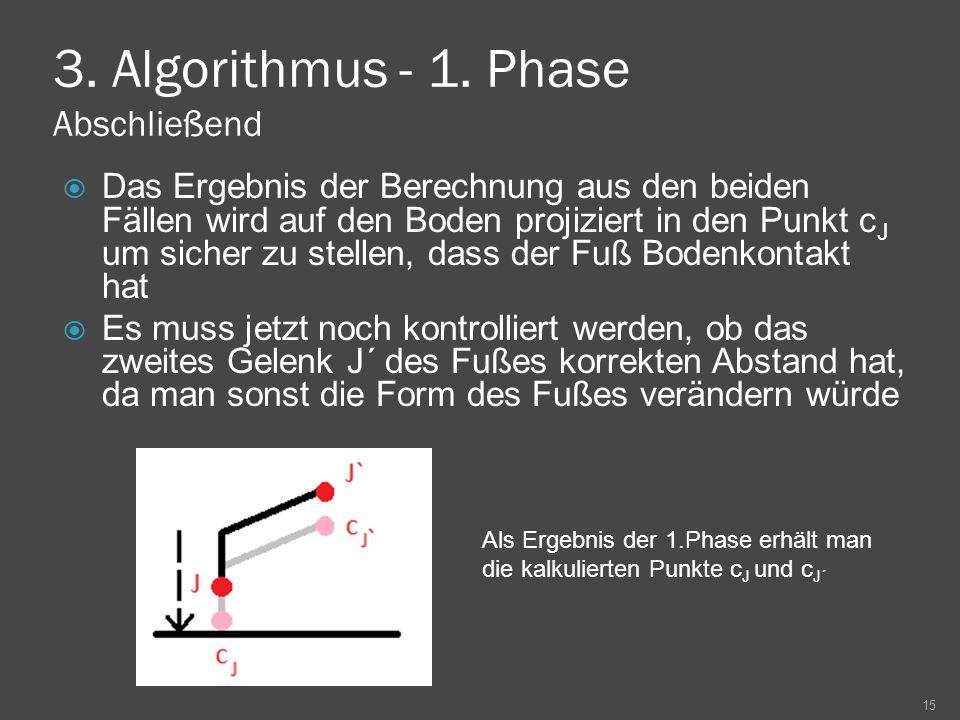 3. Algorithmus - 1. Phase Abschließend Das Ergebnis der Berechnung aus den beiden Fällen wird auf den Boden projiziert in den Punkt c J um sicher zu s