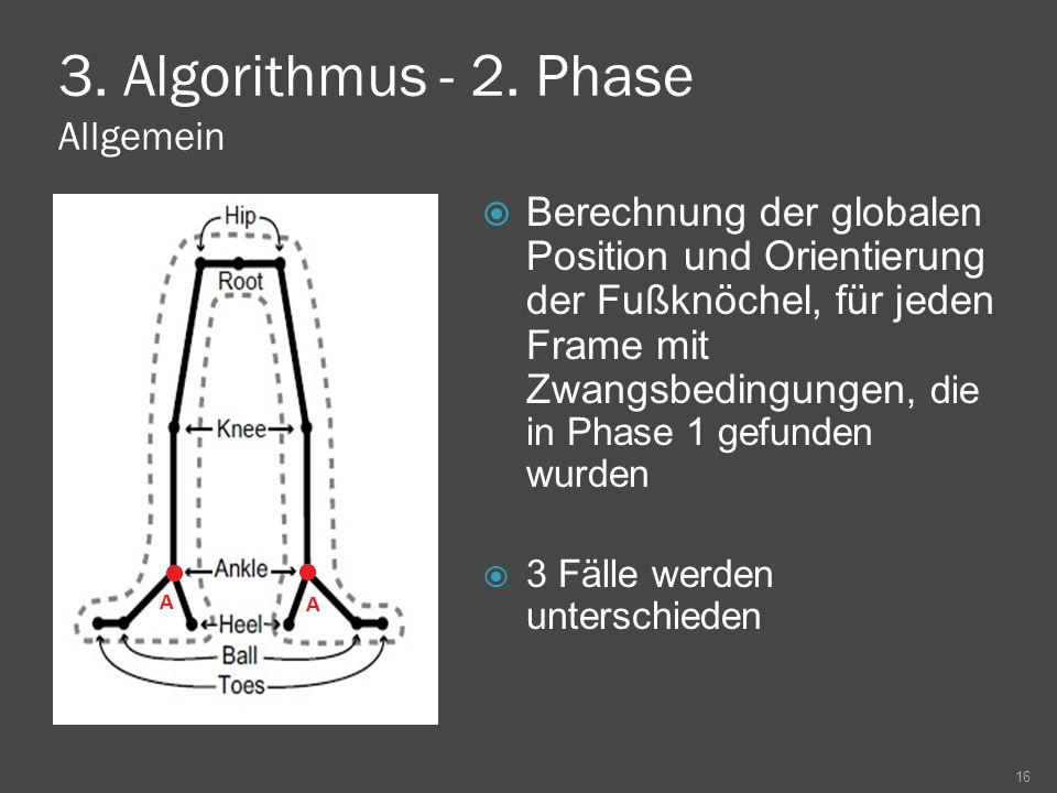3. Algorithmus - 2. Phase Allgemein Berechnung der globalen Position und Orientierung der Fußknöchel, für jeden Frame mit Zwangsbedingungen, die in Ph