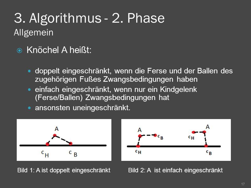 3. Algorithmus - 2. Phase Allgemein Knöchel A heißt: doppelt eingeschränkt, wenn die Ferse und der Ballen des zugehörigen Fußes Zwangsbedingungen habe