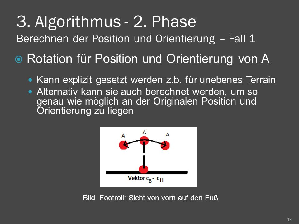 3. Algorithmus - 2. Phase Berechnen der Position und Orientierung – Fall 1 Rotation für Position und Orientierung von A Kann explizit gesetzt werden z