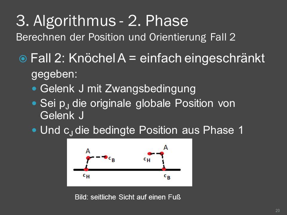 3. Algorithmus - 2. Phase Berechnen der Position und Orientierung Fall 2 Fall 2: Knöchel A = einfach eingeschränkt gegeben: Gelenk J mit Zwangsbedingu