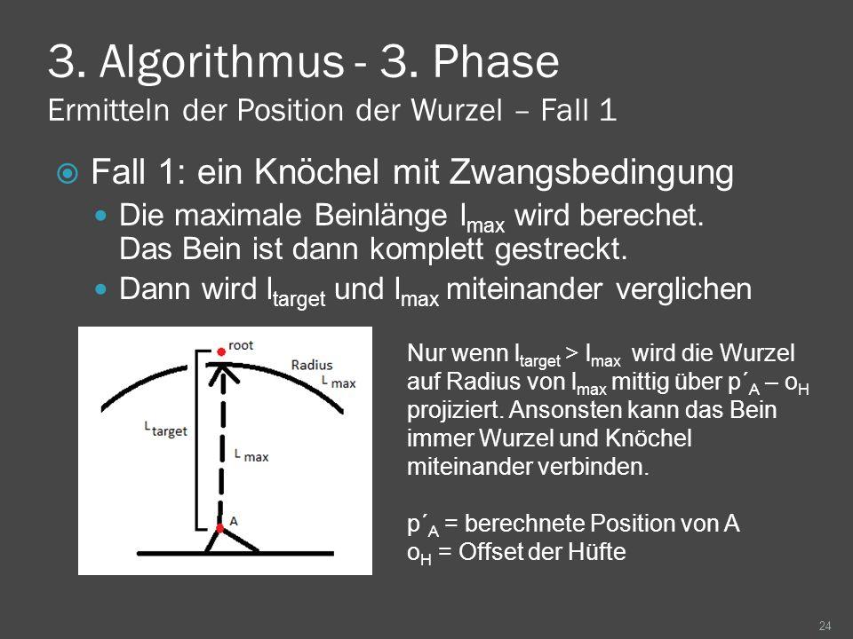 3. Algorithmus - 3. Phase Ermitteln der Position der Wurzel – Fall 1 Fall 1: ein Knöchel mit Zwangsbedingung Die maximale Beinlänge l max wird bereche