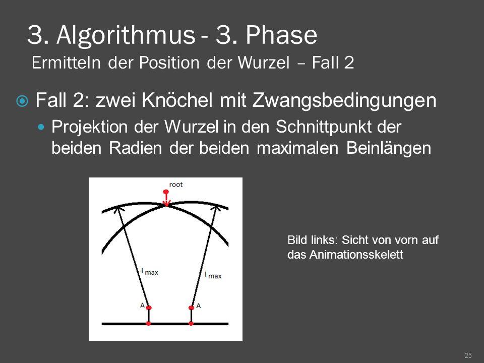 3. Algorithmus - 3. Phase Ermitteln der Position der Wurzel – Fall 2 Fall 2: zwei Knöchel mit Zwangsbedingungen Projektion der Wurzel in den Schnittpu